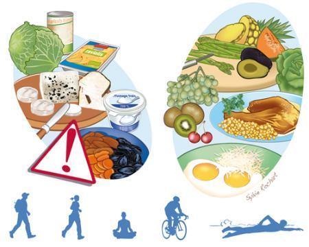 Alimentation et Activités physique...Et le tour de taille est joué.
