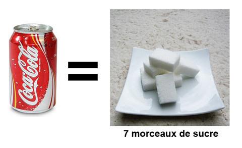 1 canette = 35 g de sucre
